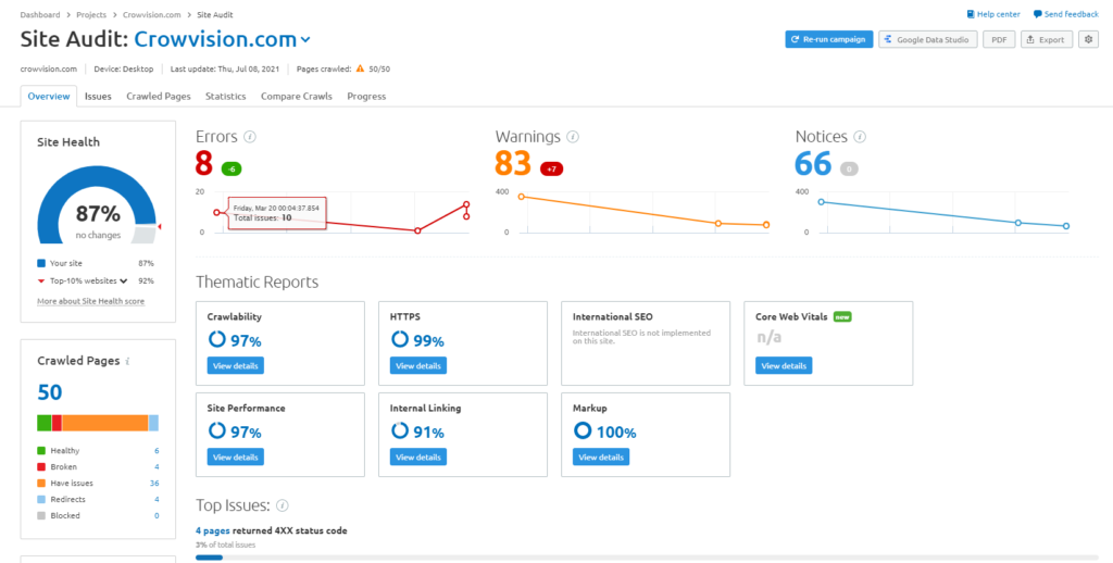 Most used SEO Web Page Analyzers - semrush site audit